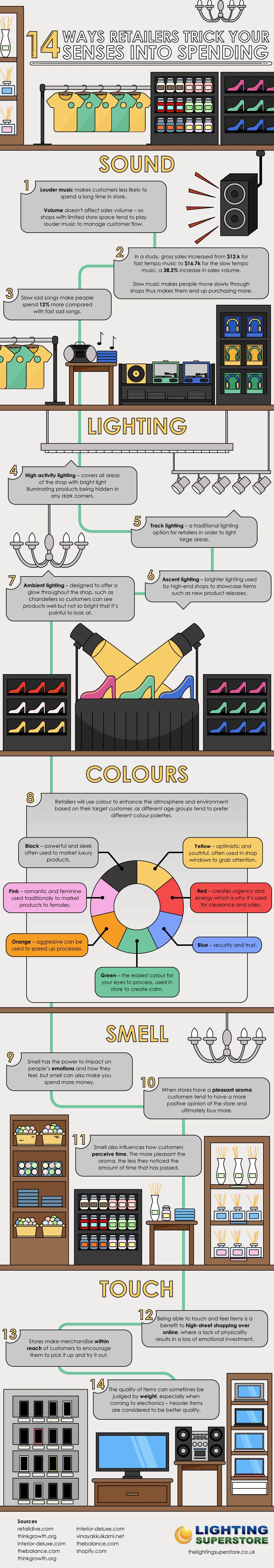 Retail Design Psychology infogram