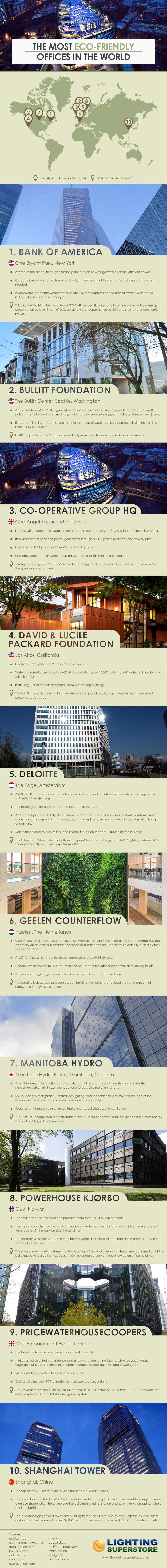 The Most Eco-Friendly Offices in the World